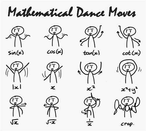 Math Dance Moves